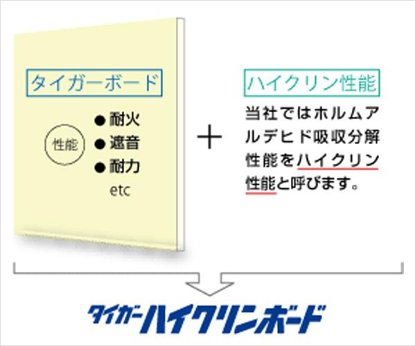 特長3 :優れた基本性能