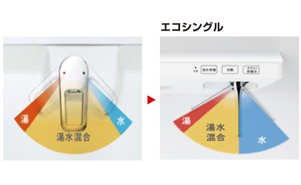 エコシングル水栓