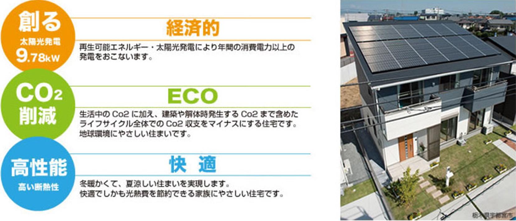 経済的・ECO・快適
